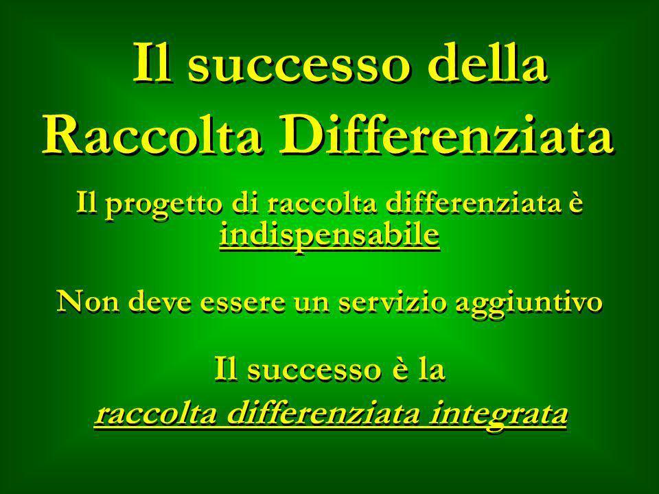 Il successo della Raccolta Differenziata Il progetto di raccolta differenziata è indispensabile Non deve essere un servizio aggiuntivo Il successo è l