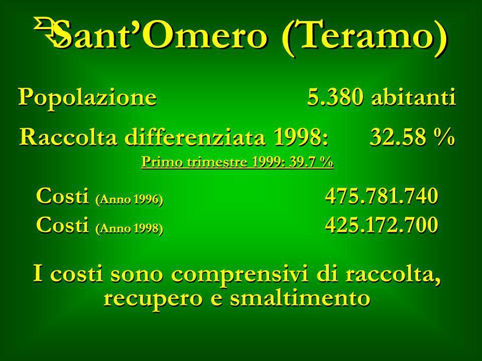 ÊSantOmero (Teramo) Raccolta differenziata 1998: 32.58 % Primo trimestre 1999: 39.7 % Raccolta differenziata 1998: 32.58 % Primo trimestre 1999: 39.7