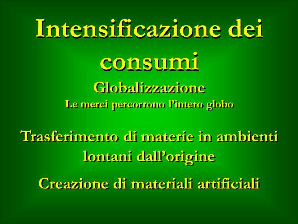 Intensificazione dei consumi Globalizzazione Le merci percorrono lintero globo Globalizzazione Le merci percorrono lintero globo Trasferimento di mate