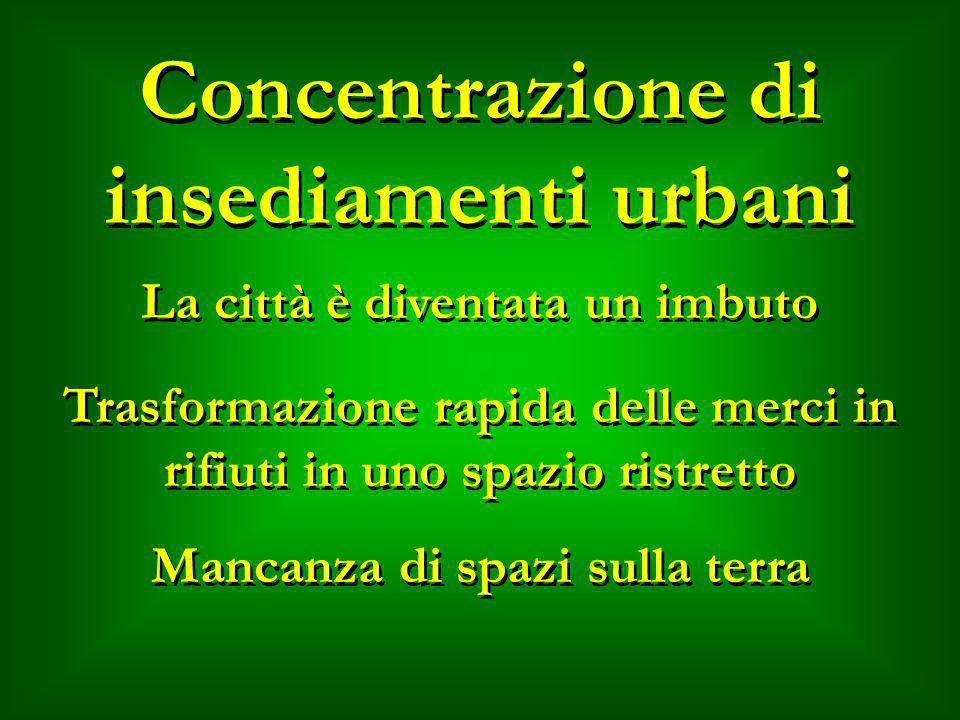 Concentrazione di insediamenti urbani La città è diventata un imbuto Trasformazione rapida delle merci in rifiuti in uno spazio ristretto Mancanza di
