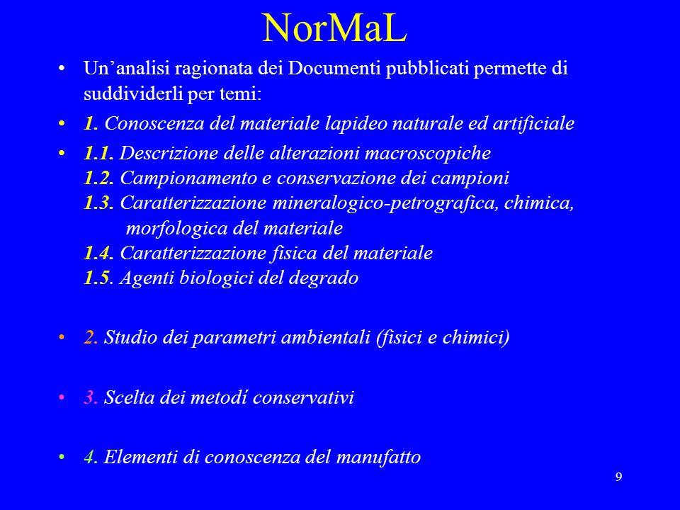 9 NorMaL Unanalisi ragionata dei Documenti pubblicati permette di suddividerli per temi: 1.