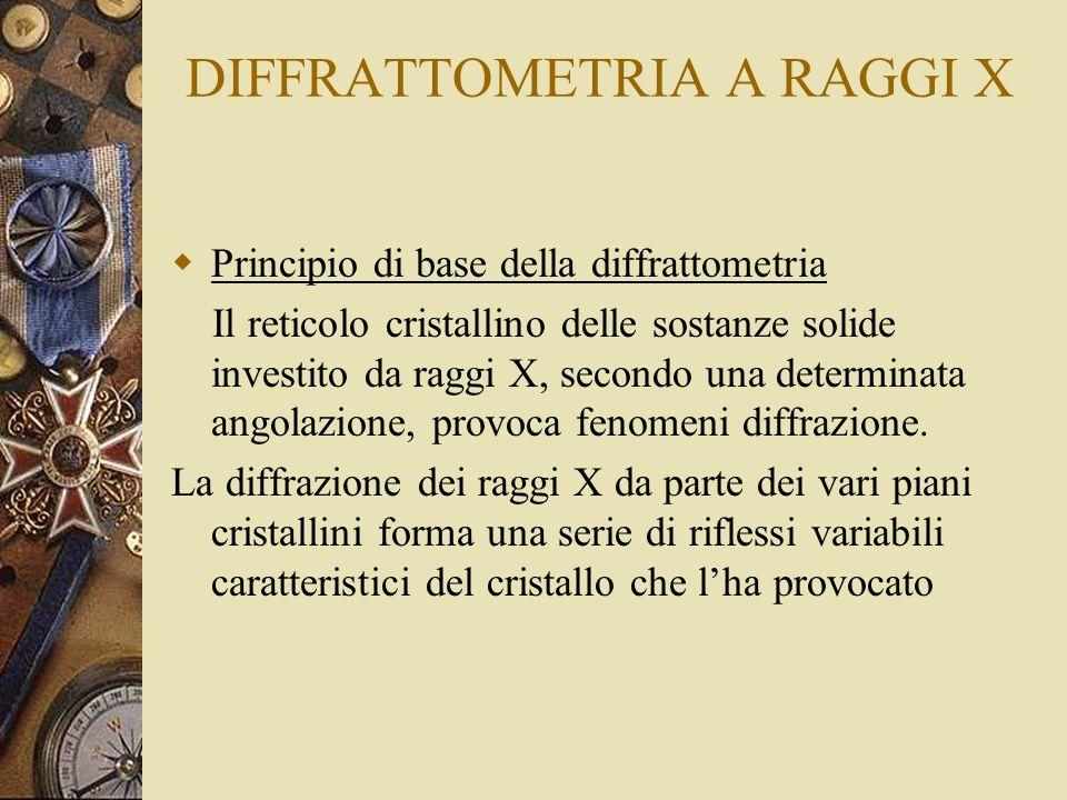 DIFFRATTOMETRIA A RAGGI X Principio di base della diffrattometria Il reticolo cristallino delle sostanze solide investito da raggi X, secondo una dete