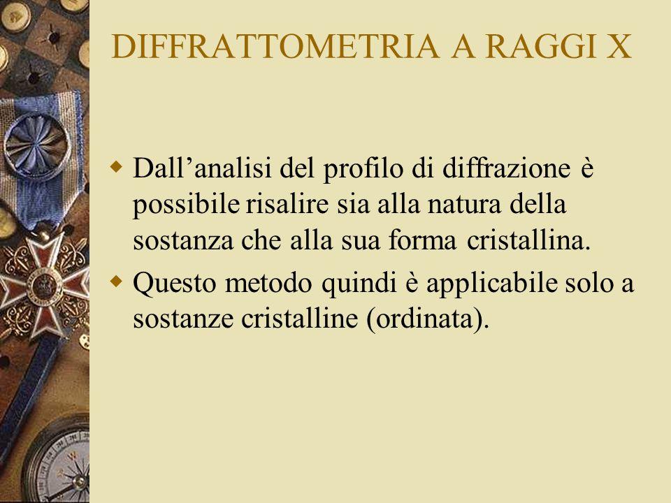DIFFRATTOMETRIA A RAGGI X Dallanalisi del profilo di diffrazione è possibile risalire sia alla natura della sostanza che alla sua forma cristallina. Q