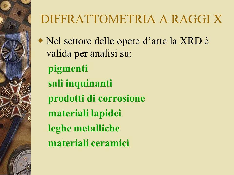 DIFFRATTOMETRIA A RAGGI X Nel settore delle opere darte la XRD è valida per analisi su: pigmenti sali inquinanti prodotti di corrosione materiali lapi