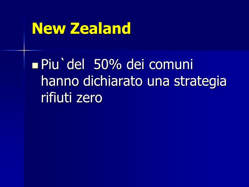 New Zealand Piu`del 50% dei comuni hanno dichiarato una strategia rifiuti zero Piu`del 50% dei comuni hanno dichiarato una strategia rifiuti zero