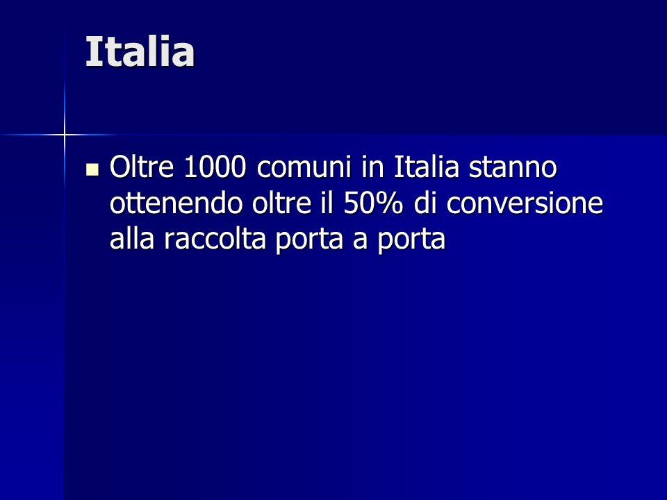 Italia Oltre 1000 comuni in Italia stanno ottenendo oltre il 50% di conversione alla raccolta porta a porta Oltre 1000 comuni in Italia stanno ottenen