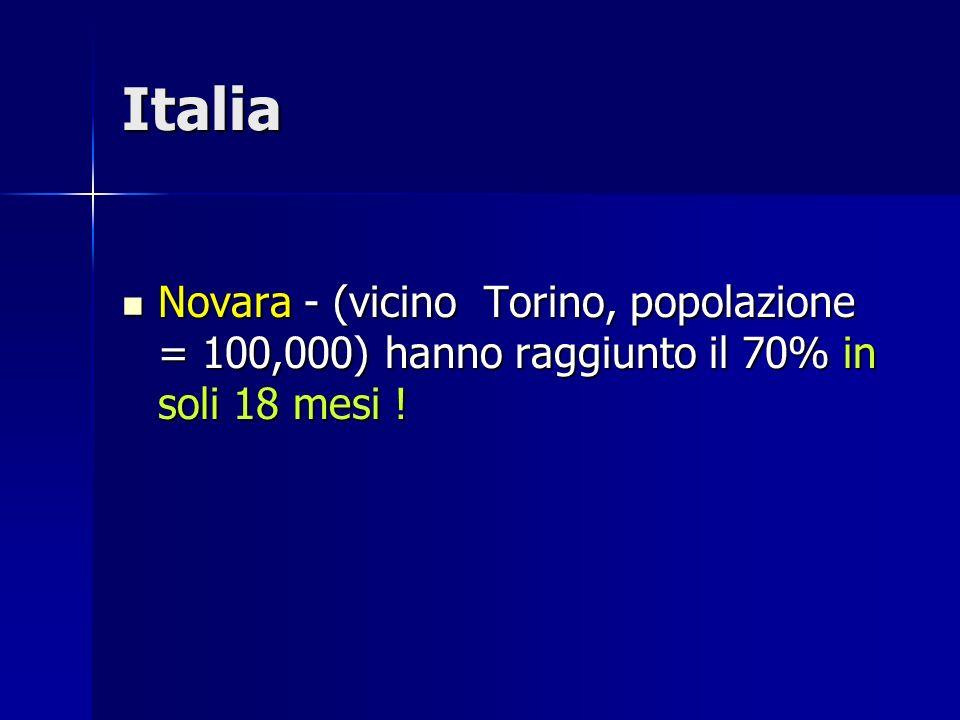 Italia Novara - (vicino Torino, popolazione = 100,000) hanno raggiunto il 70% in soli 18 mesi ! Novara - (vicino Torino, popolazione = 100,000) hanno