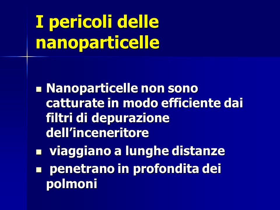 I pericoli delle nanoparticelle Nanoparticelle non sono catturate in modo efficiente dai filtri di depurazione dellinceneritore Nanoparticelle non sono catturate in modo efficiente dai filtri di depurazione dellinceneritore viaggiano a lunghe distanze viaggiano a lunghe distanze penetrano in profondita dei polmoni penetrano in profondita dei polmoni