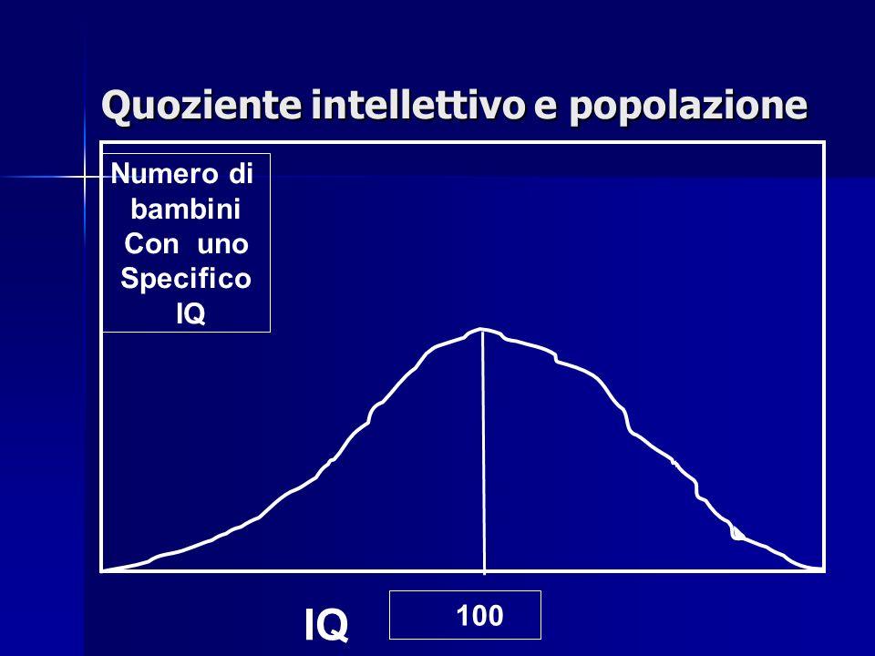 Quoziente intellettivo e popolazione Quoziente intellettivo e popolazione 100 Numero di bambini Con uno Specifico IQ