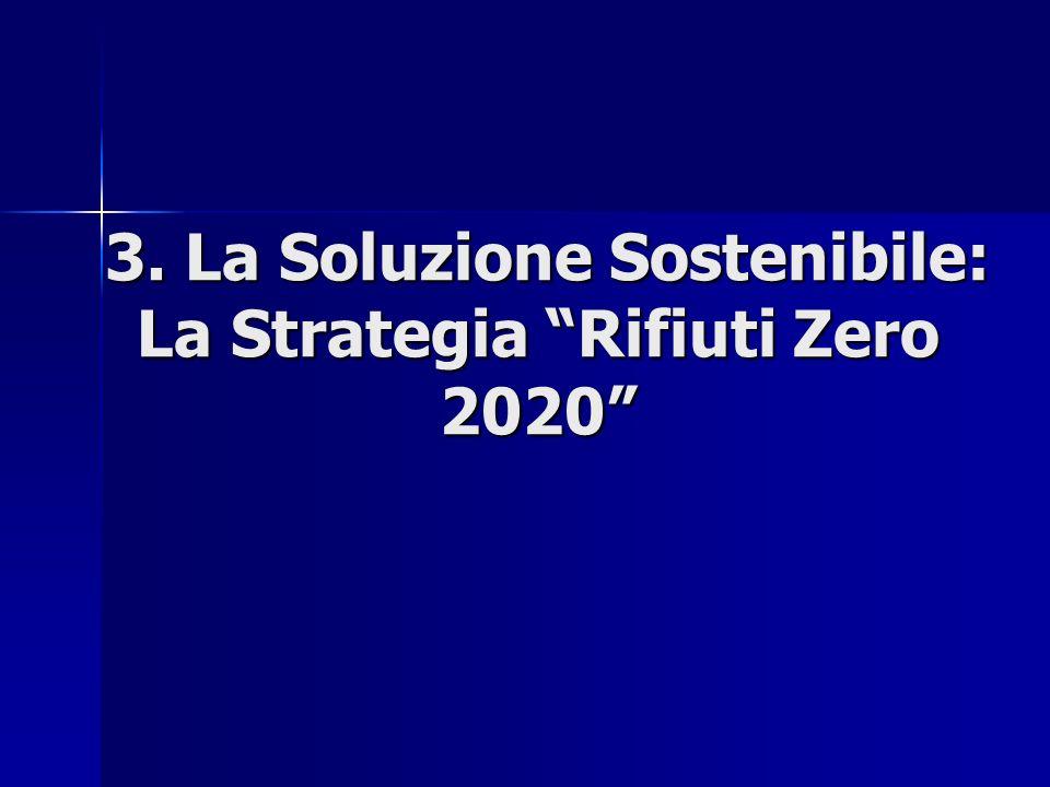 3. La Soluzione Sostenibile: La Strategia Rifiuti Zero 2020 3. La Soluzione Sostenibile: La Strategia Rifiuti Zero 2020