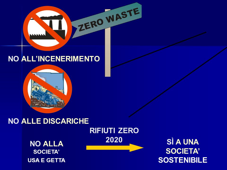 NO ALLA SOCIETA USA E GETTA SÌ A UNA SOCIETA SOSTENIBILE RIFIUTI ZERO 2020 NO ALLINCENERIMENTO NO ALLE DISCARICHE