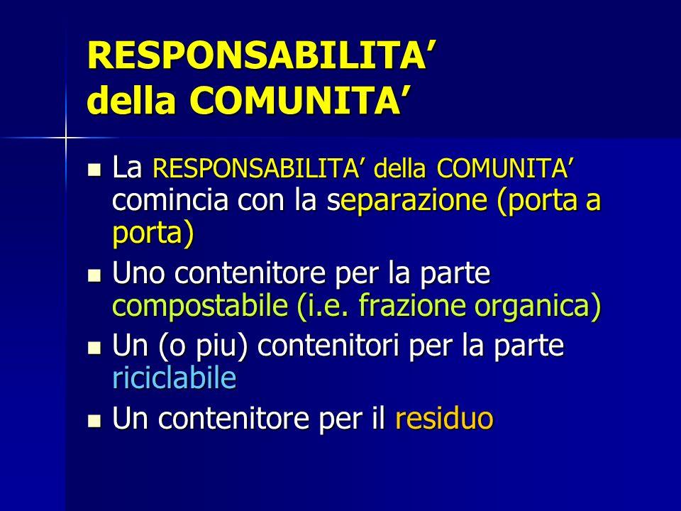 RESPONSABILITA della COMUNITA La RESPONSABILITA della COMUNITA comincia con la separazione (porta a porta) La RESPONSABILITA della COMUNITA comincia con la separazione (porta a porta) Uno contenitore per la parte compostabile (i.e.