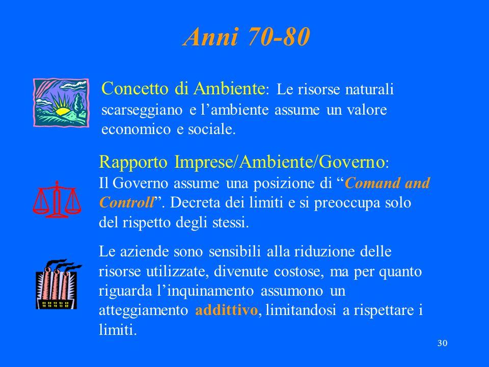30 Anni 70-80 Concetto di Ambiente : Le risorse naturali scarseggiano e lambiente assume un valore economico e sociale.