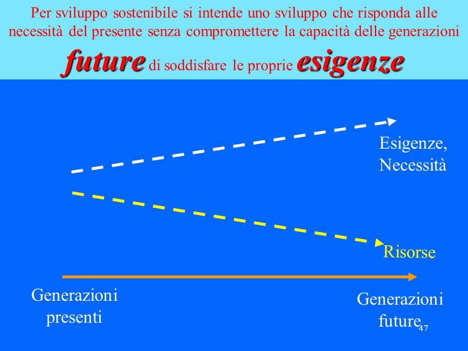 47 futureesigenze Per sviluppo sostenibile si intende uno sviluppo che risponda alle necessità del presente senza compromettere la capacità delle generazioni future di soddisfare le proprie esigenze Generazioni presenti Generazioni future Esigenze, Necessità Risorse