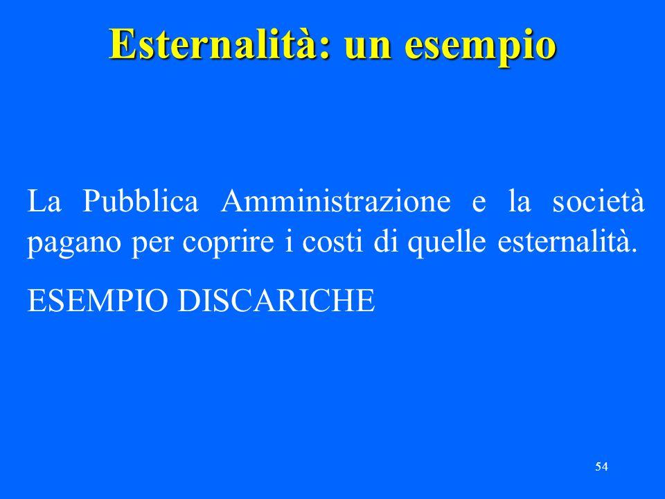 54 Esternalità: un esempio La Pubblica Amministrazione e la società pagano per coprire i costi di quelle esternalità.
