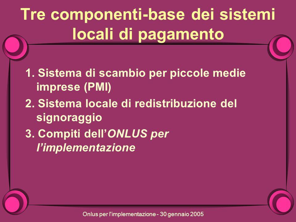 Onlus per l implementazione - 30 gennaio 2005 Tre componenti-base dei sistemi locali di pagamento 1.