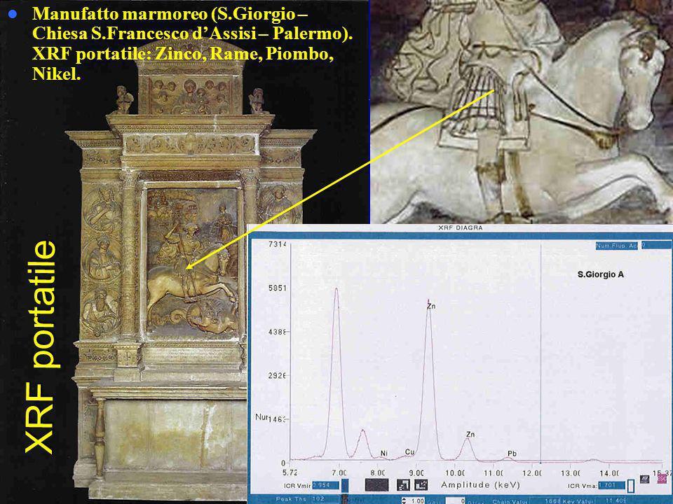 XRF portatile XRF portatile Manufatto marmoreo (S.Giorgio – Chiesa S.Francesco dAssisi – Palermo). XRF portatile: Zinco, Rame, Piombo, Nikel.