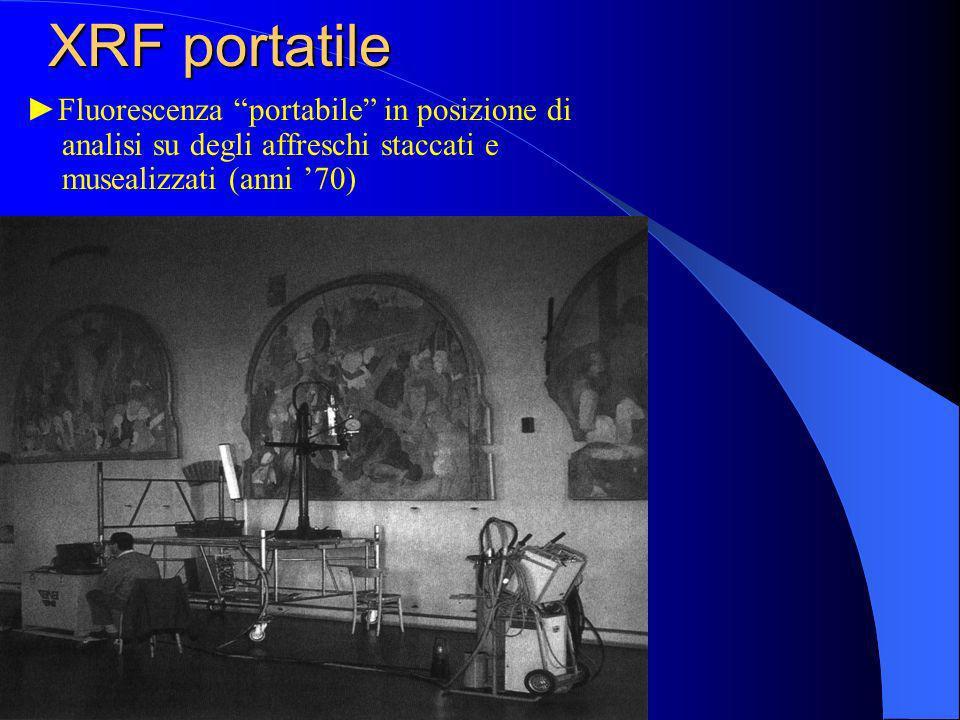 XRF portatile:esempi di applicazione