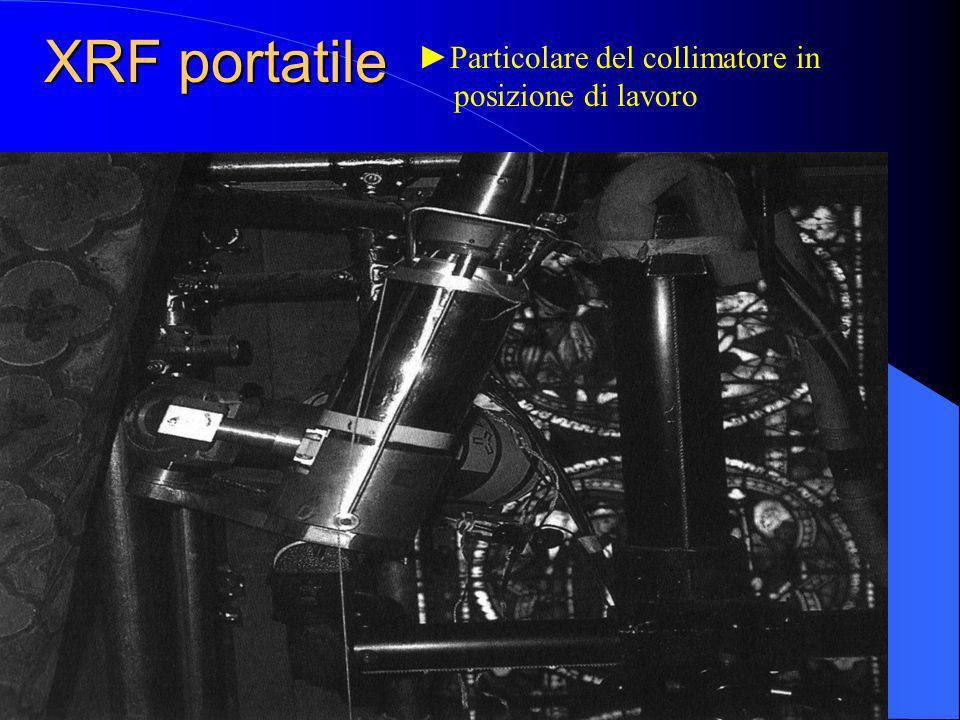 XRF portatile Particolare del collimatore in posizione di lavoro