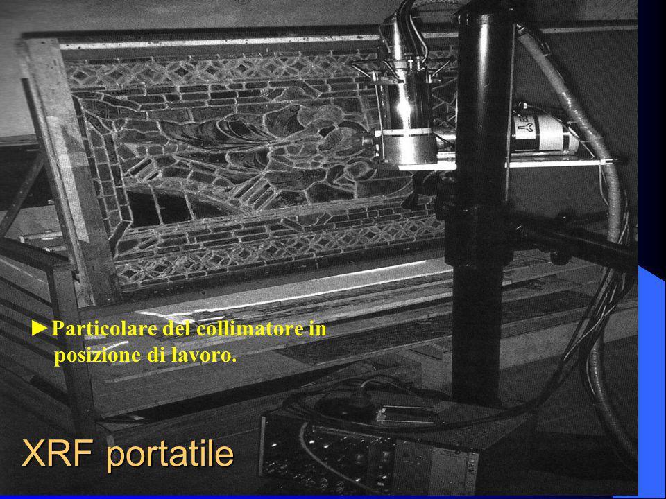 XRF portatile Particolare del collimatore in posizione di lavoro.