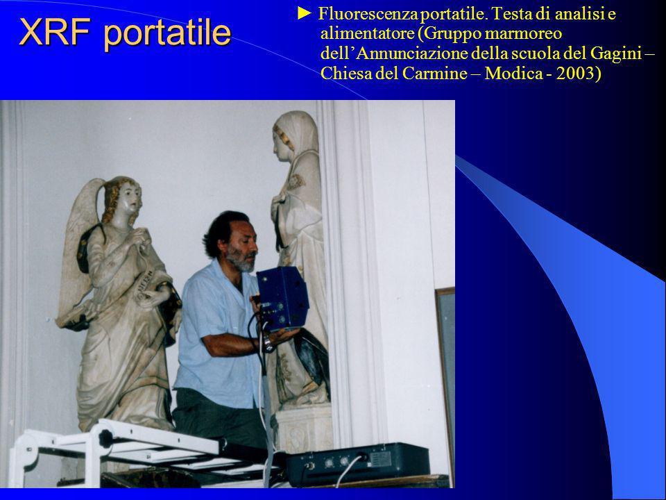 XRF portatile Fluorescenza portatile. Testa di analisi e alimentatore (Gruppo marmoreo dellAnnunciazione della scuola del Gagini – Chiesa del Carmine