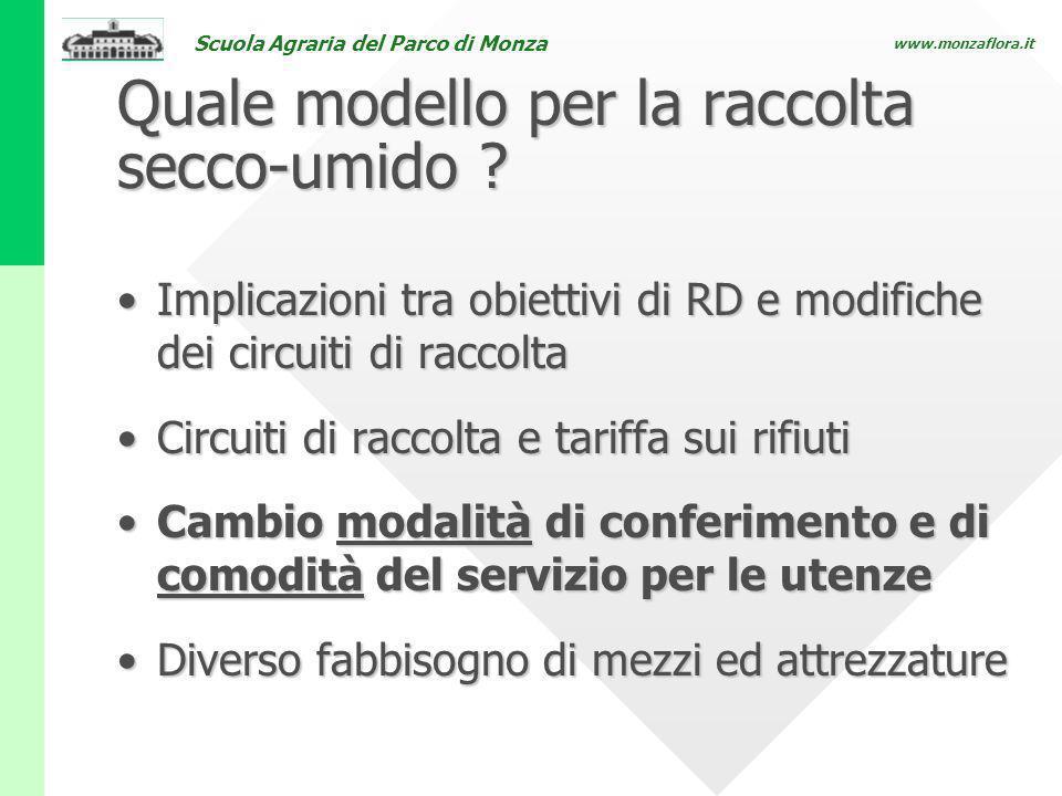 Scuola Agraria del Parco di Monza www.monzaflora.it Quale modello per la raccolta secco-umido ? Implicazioni tra obiettivi di RD e modifiche dei circu