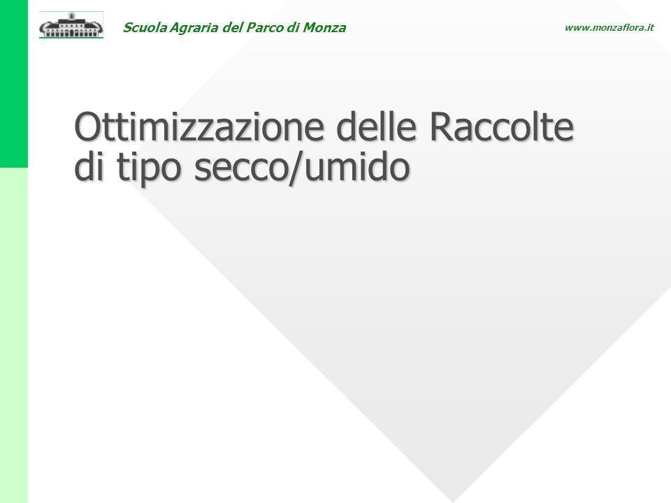 Scuola Agraria del Parco di Monza www.monzaflora.it Ottimizzazione delle Raccolte di tipo secco/umido