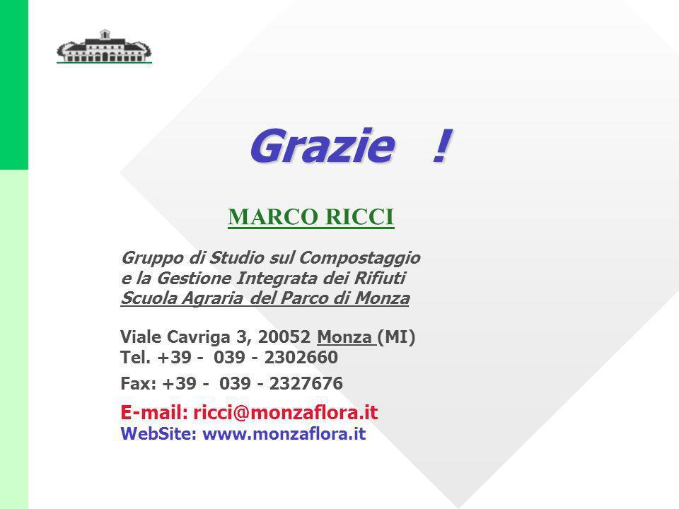 Grazie ! MARCO RICCI Gruppo di Studio sul Compostaggio e la Gestione Integrata dei Rifiuti Scuola Agraria del Parco di Monza Viale Cavriga 3, 20052 Mo