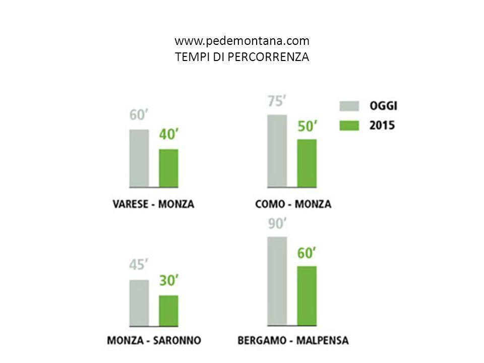 www.pedemontana.com TEMPI DI PERCORRENZA DOVE?