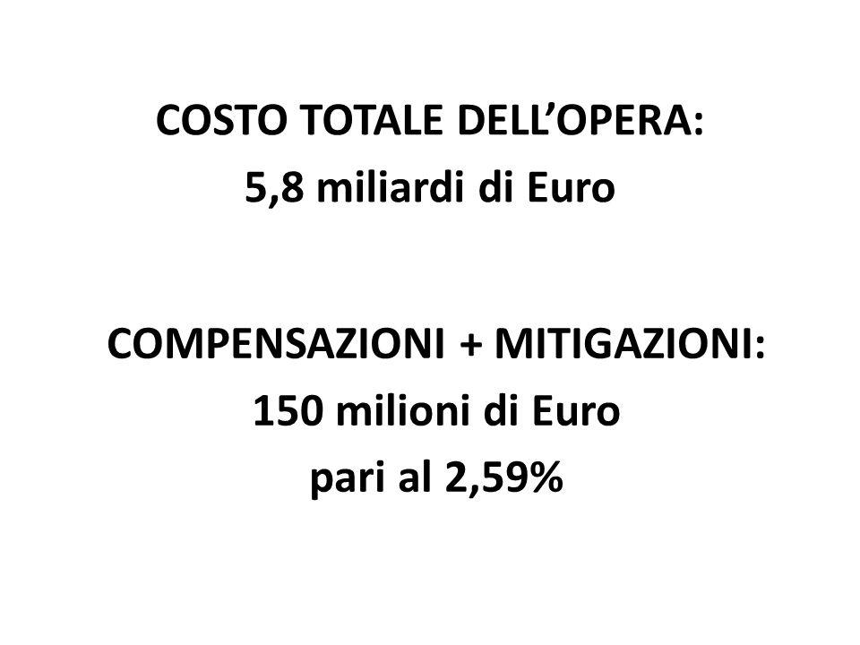 COSTO TOTALE DELLOPERA: 5,8 miliardi di Euro COMPENSAZIONI + MITIGAZIONI: 150 milioni di Euro pari al 2,59%