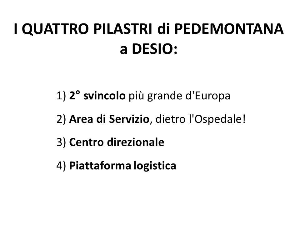 I QUATTRO PILASTRI di PEDEMONTANA a DESIO: 1) 2° svincolo più grande d'Europa 2) Area di Servizio, dietro l'Ospedale! 3) Centro direzionale 4) Piattaf