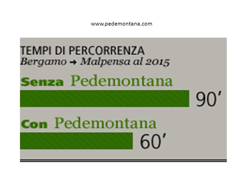 I QUATTRO PILASTRI di PEDEMONTANA a DESIO: 1) 2° svincolo più grande d Europa 2) Area di Servizio, dietro l Ospedale.