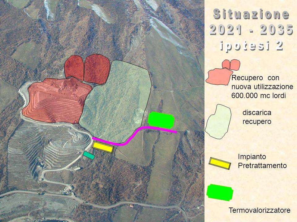 CONCLUSIONI Lavvio dellutilizzo della nuova discarica da 500.000 mc.