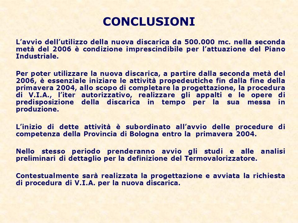 CONCLUSIONI Lavvio dellutilizzo della nuova discarica da 500.000 mc. nella seconda metà del 2006 è condizione imprescindibile per lattuazione del Pian