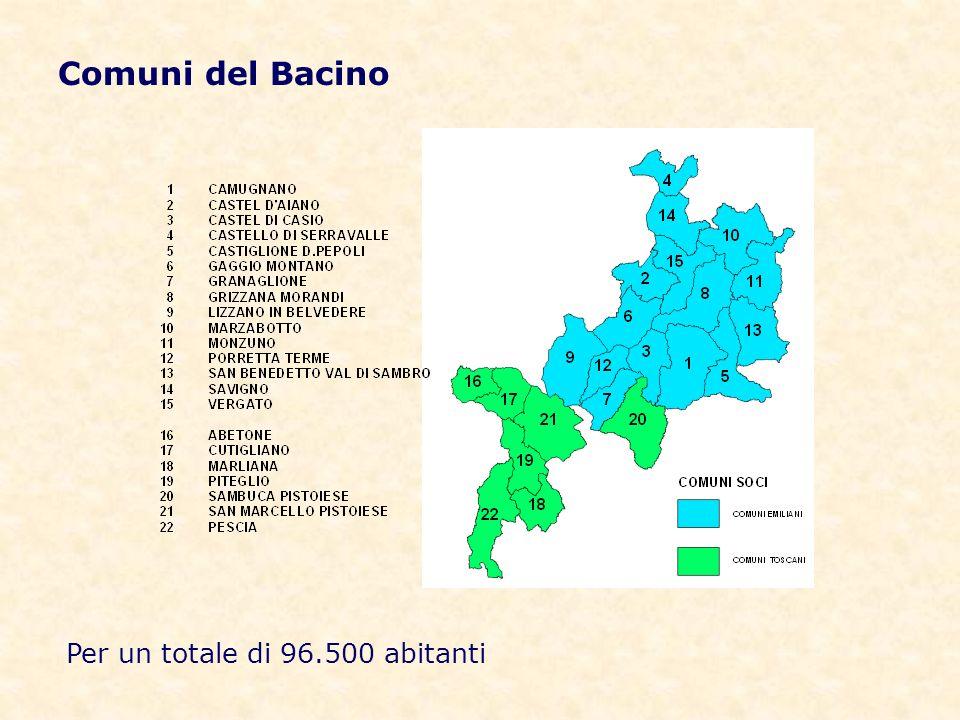 Comuni del Bacino Per un totale di 96.500 abitanti