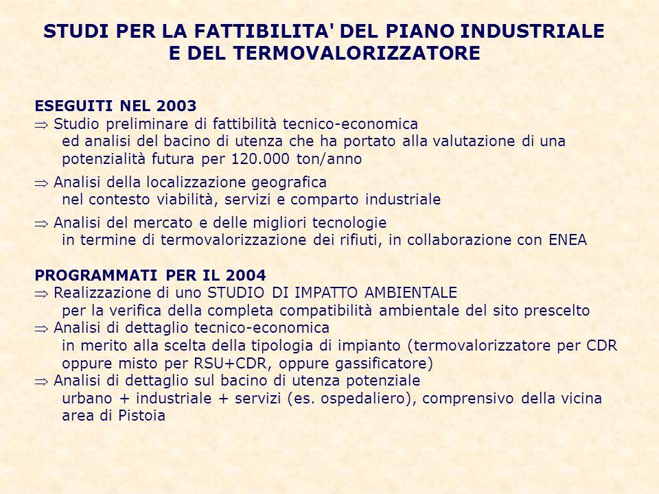ESEGUITI NEL 2003 Studio preliminare di fattibilità tecnico-economica ed analisi del bacino di utenza che ha portato alla valutazione di una potenzial