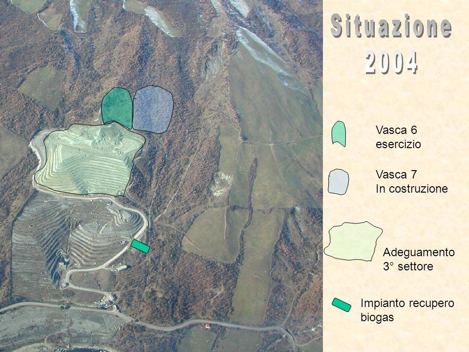 Vasca 6 esercizio Vasca 7 In costruzione Adeguamento 3° settore Impianto recupero biogas