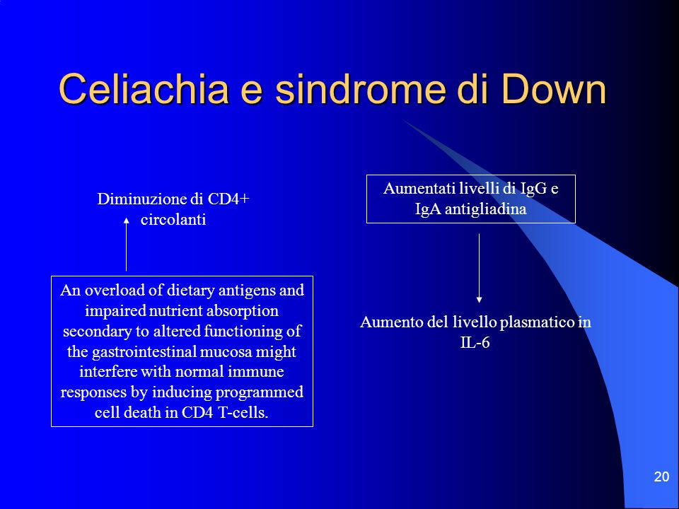 20 Celiachia e sindrome di Down An overload of dietary antigens and impaired nutrient absorption secondary to altered functioning of the gastrointesti