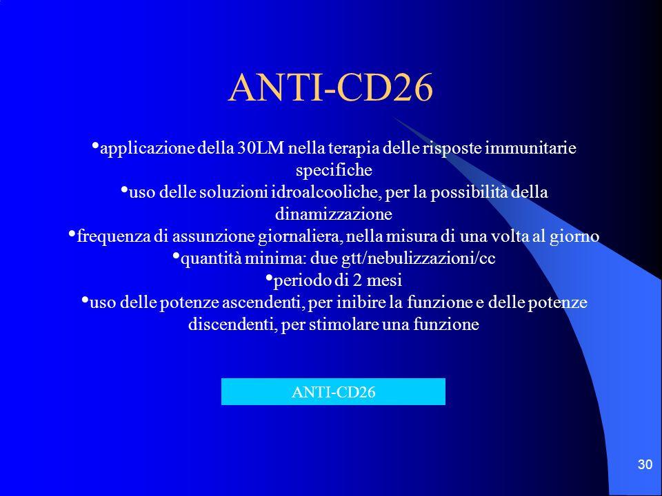 30 ANTI-CD26 applicazione della 30LM nella terapia delle risposte immunitarie specifiche uso delle soluzioni idroalcooliche, per la possibilità della