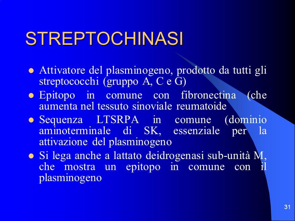 31 STREPTOCHINASI Attivatore del plasminogeno, prodotto da tutti gli streptococchi (gruppo A, C e G) Epitopo in comune con fibronectina (che aumenta n