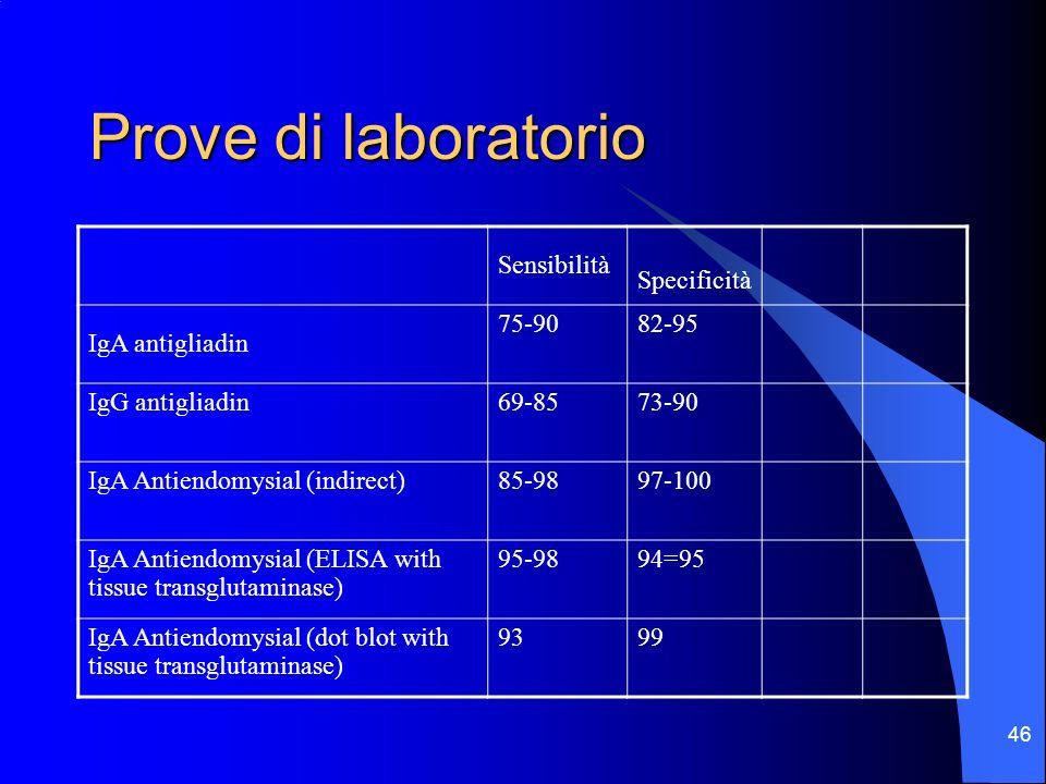 46 Prove di laboratorio Sensibilità Specificità IgA antigliadin 75-9082-95 IgG antigliadin69-8573-90 IgA Antiendomysial (indirect)85-9897-100 IgA Anti
