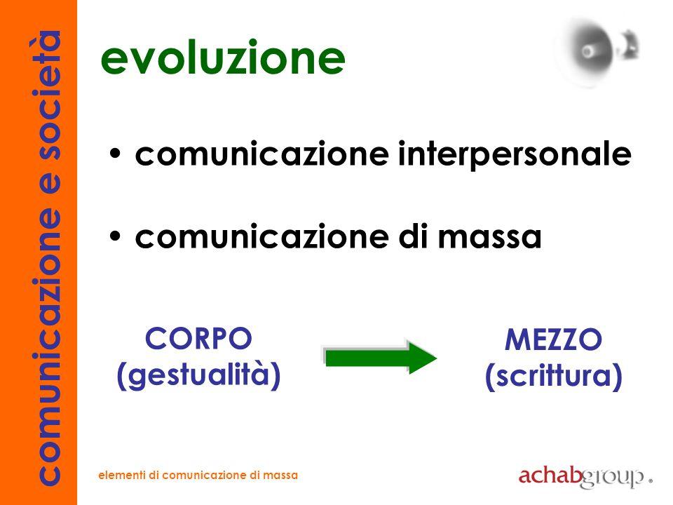 elementi di comunicazione di massa il modello processo comunicativo EMITTENTERICEVENTE messaggio canale feedback (messaggio di ritorno) rumore contesto codice