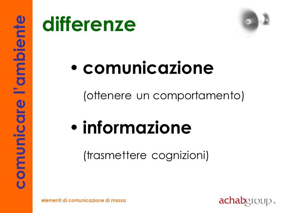 elementi di comunicazione di massa peculiarità comunicare lambiente emozionare (sensibilizzazione) informare (elementi essenziali dei servizi) educare (investire sul futuro)