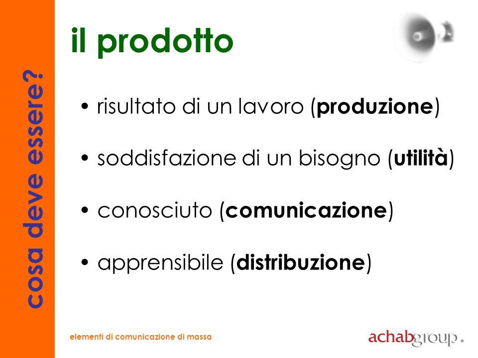 elementi di comunicazione di massa pianificare marketing plan OBIETTIVO PRODOTTO DISTRIBUZIONECOMUNICAZIONE scenario