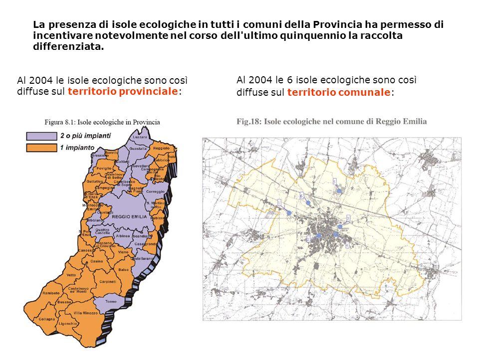 Al 2004 le isole ecologiche sono così diffuse sul territorio provinciale: Al 2004 le 6 isole ecologiche sono così diffuse sul territorio comunale: La