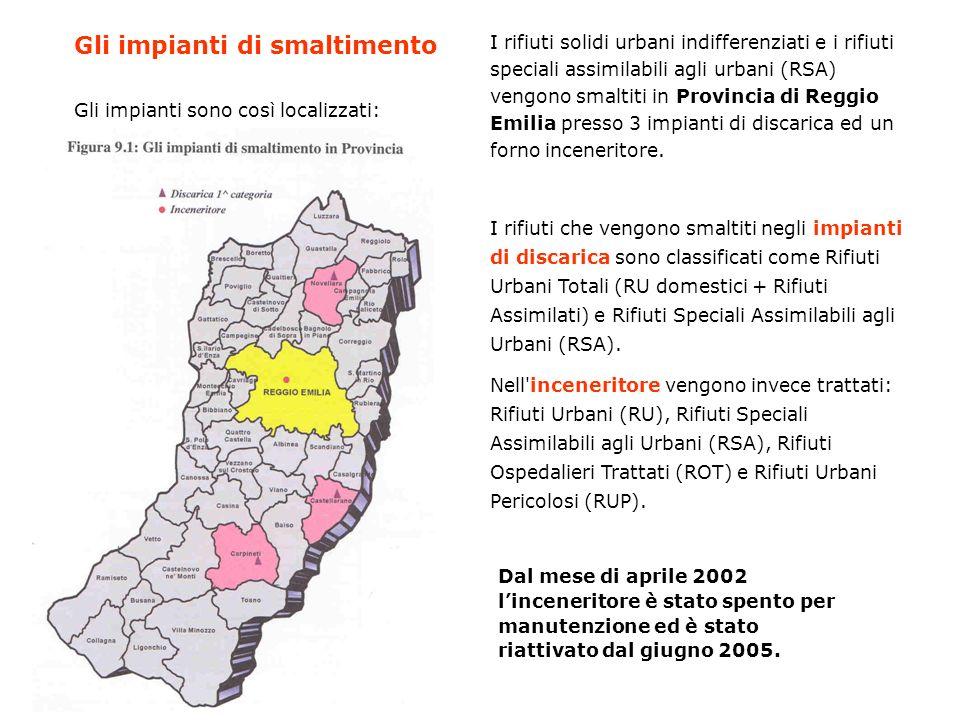 Gli impianti sono così localizzati: I rifiuti che vengono smaltiti negli impianti di discarica sono classificati come Rifiuti Urbani Totali (RU domest