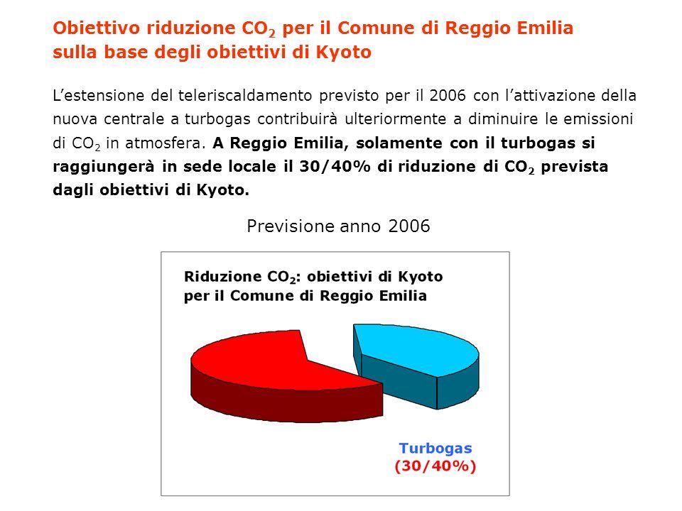 Lestensione del teleriscaldamento previsto per il 2006 con lattivazione della nuova centrale a turbogas contribuirà ulteriormente a diminuire le emiss
