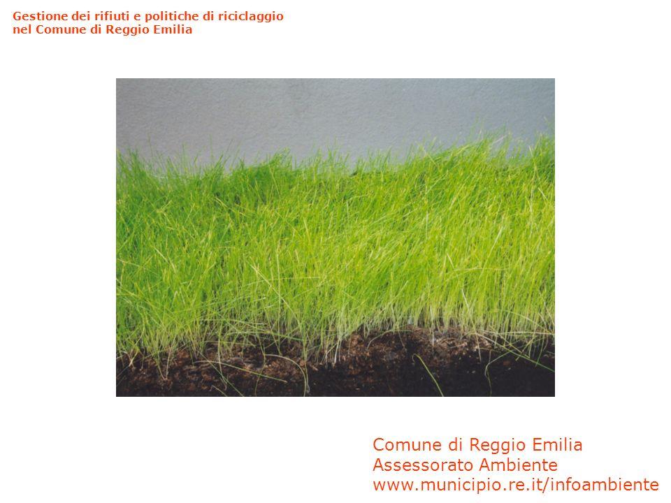 Gestione dei rifiuti e politiche di riciclaggio nel Comune di Reggio Emilia Comune di Reggio Emilia Assessorato Ambiente www.municipio.re.it/infoambie