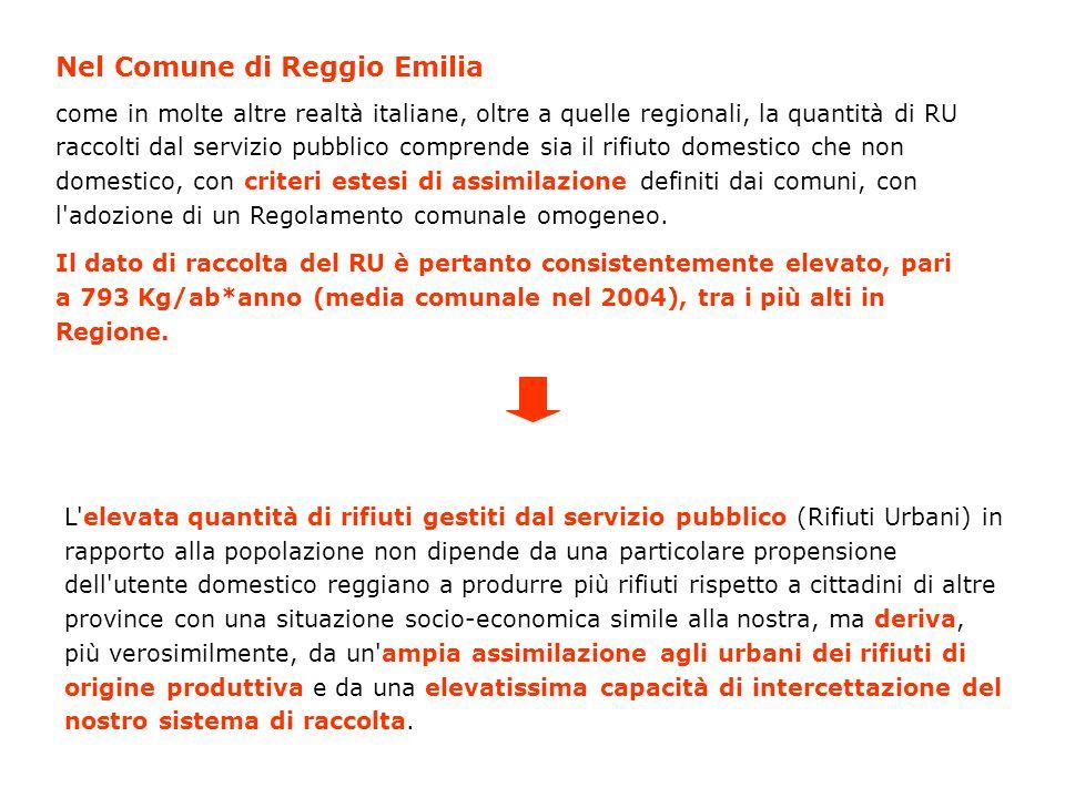 Nel Comune di Reggio Emilia come in molte altre realtà italiane, oltre a quelle regionali, la quantità di RU raccolti dal servizio pubblico comprende