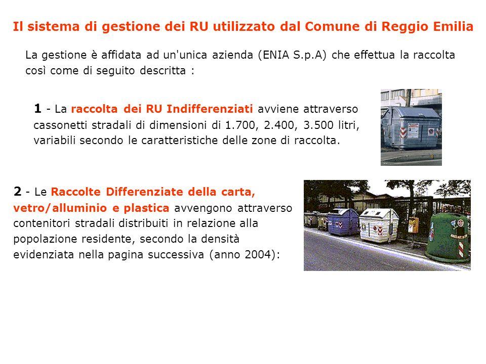 Il sistema di gestione dei RU utilizzato dal Comune di Reggio Emilia (dati 2004) SIGLAMODALITA DI RACCOLTA APorta a porta BContenitore stradale CMezzo mobile attrezzato DStazione ecologica di base (batteria di contenitori stradali) EIsola ecologica